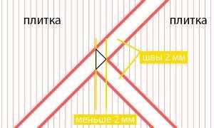 Раскладка плитки (53 фото): план правильной укладки «елочкой»