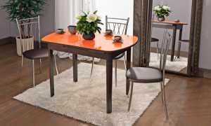 Высота стола кухонного стола: стандартная высота обеденной модели со столешницей на кухне