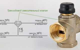 Теплый водяной пол от газового котла в доме: схема подключения в квартире, минусы использования газового котла