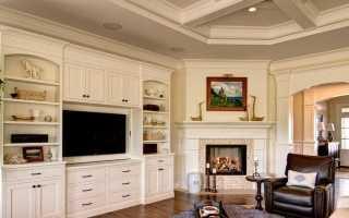 Виды каминов (70 фото): размещение в интерьере частного дома