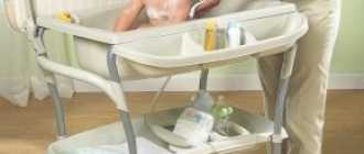 Пеленальные столики с ванночкой: детские складные столы с ванной для купания новорожденных