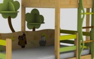 Детская двухъярусная кровать Ikea (45 фото): двухэтажные кровати для детей
