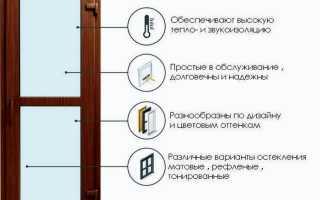 Пластиковые двери (94 фото): что это такое, плюсы и минусы межкомнатных дверей и окон из профиля ПВХ, отзывы