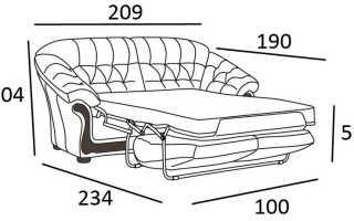 Механизмы трансформации диванов (57 фото): классификация по типу раскладывания, Пантограф, Пума, Седафлекс