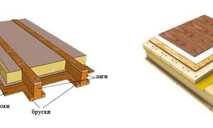 Как утеплить деревянный пол: утепление, чем утеплять полы без демонтажа старого покрытия