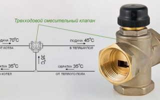 Термоголовка для теплого водяного пола: принцип работы термоголовки Rtl